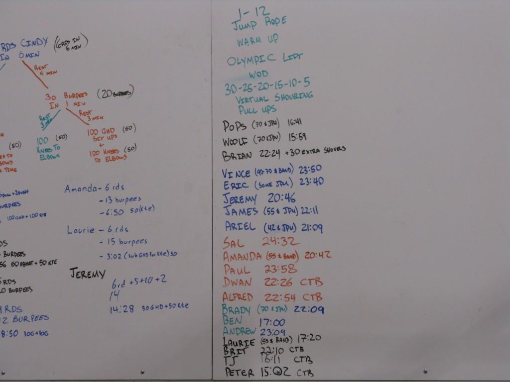 Scoreboard 1-12